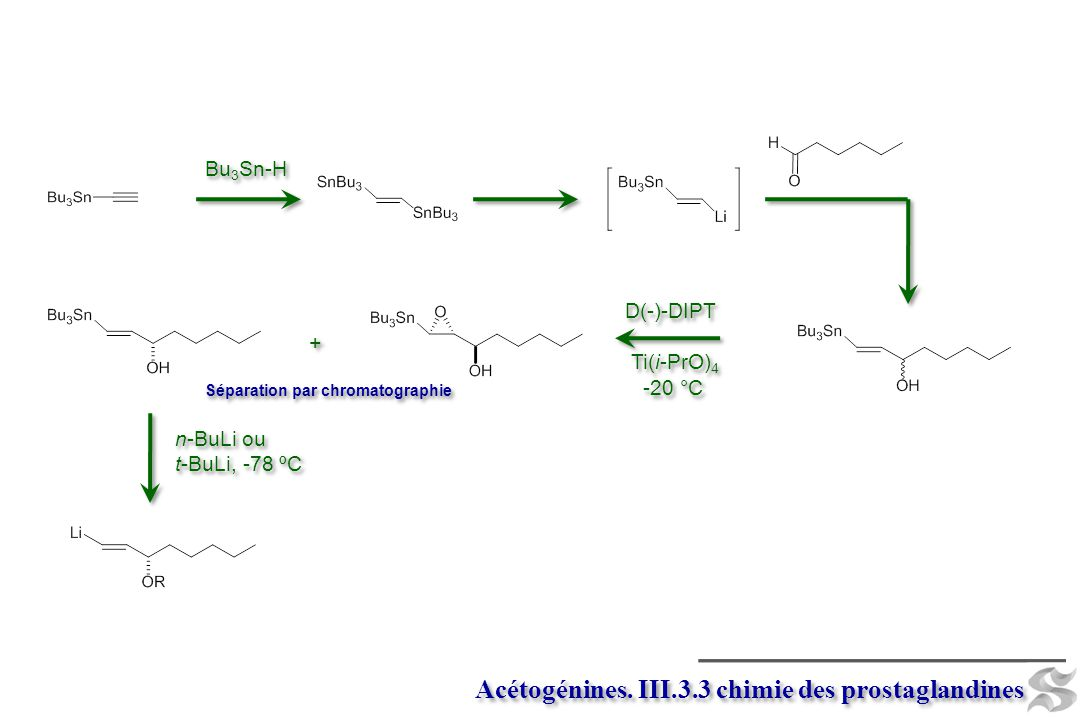 Acétogénines. III.3.3 chimie des prostaglandines