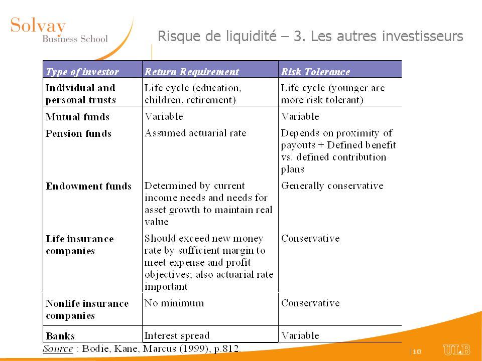 Risque de liquidité – 3. Les autres investisseurs