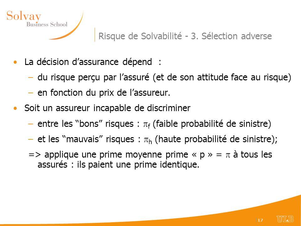Risque de Solvabilité - 3. Sélection adverse