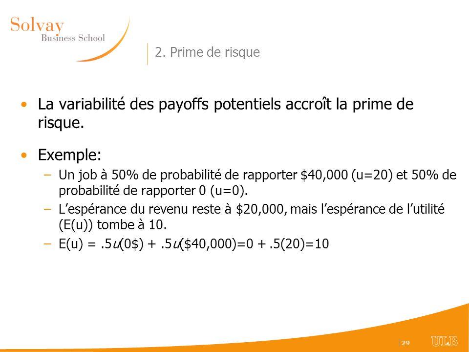 La variabilité des payoffs potentiels accroît la prime de risque.