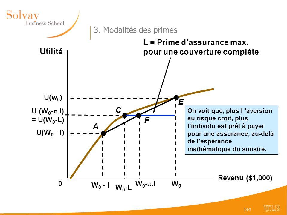 L = Prime d'assurance max. pour une couverture complète Utilité