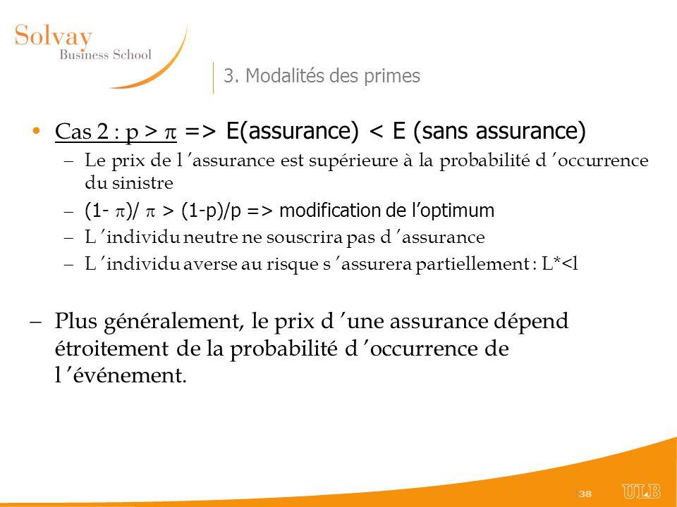 Cas 2 : p >  => E(assurance) < E (sans assurance)