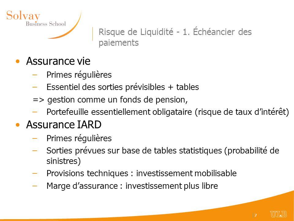 Risque de Liquidité - 1. Échéancier des paiements