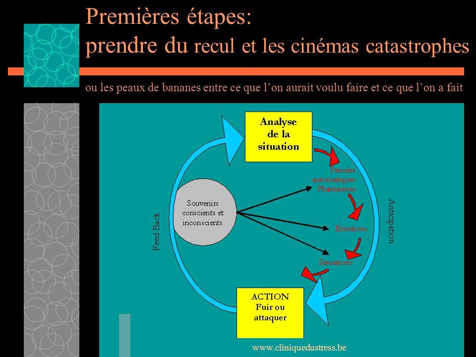 Premières étapes: prendre du recul et les cinémas catastrophes