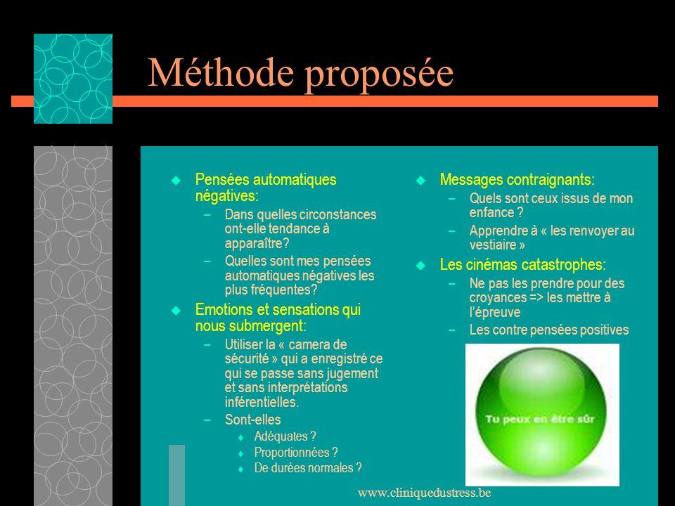Méthode proposée Pensées automatiques négatives: