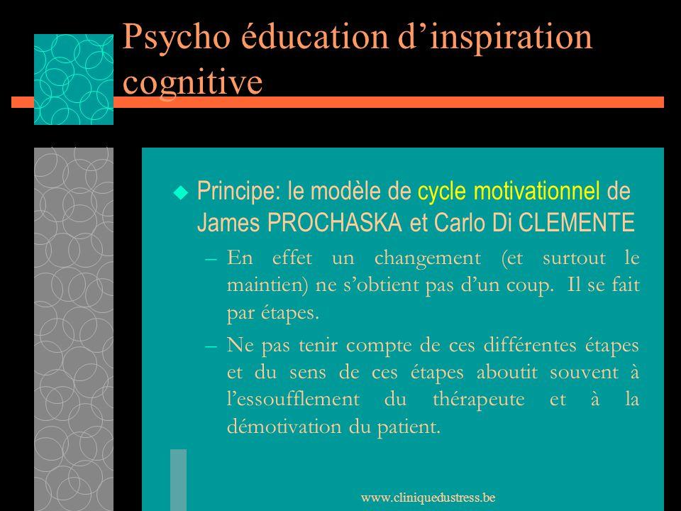 Psycho éducation d'inspiration cognitive