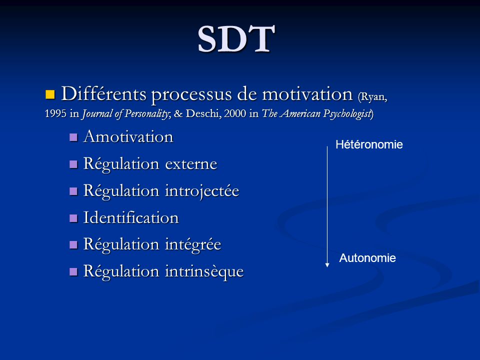 SDT Différents processus de motivation (Ryan, 1995 in Journal of Personality; & Deschi, 2000 in The American Psychologist)