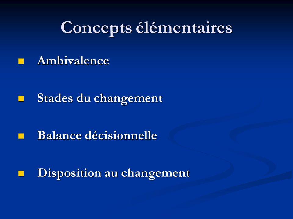 Concepts élémentaires