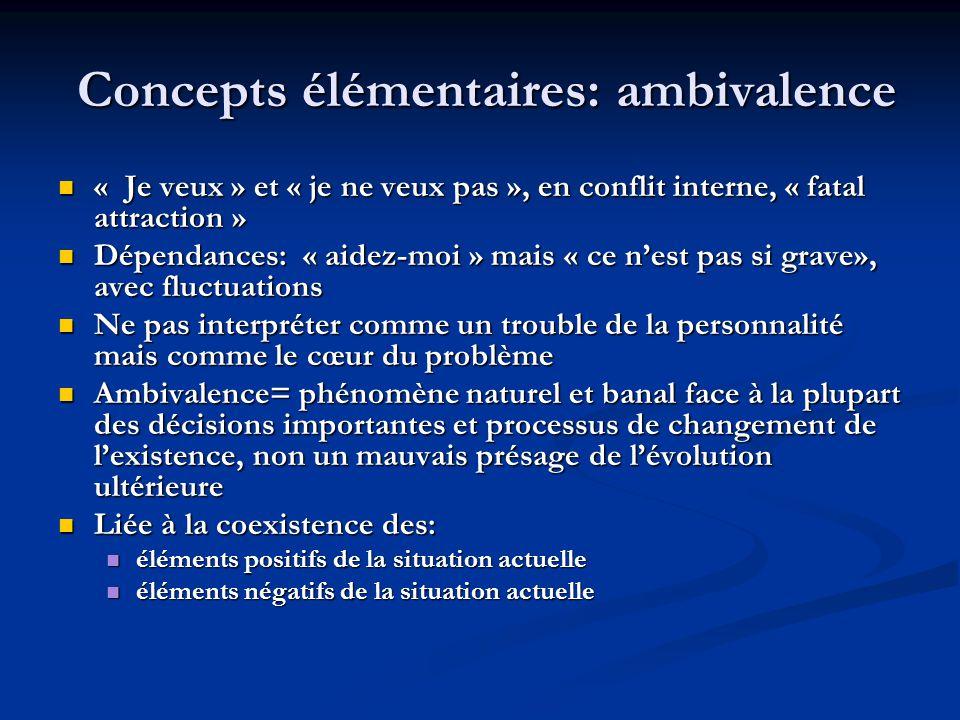 Concepts élémentaires: ambivalence