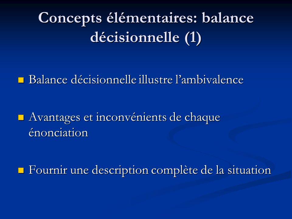 Concepts élémentaires: balance décisionnelle (1)