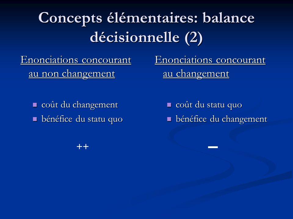 Concepts élémentaires: balance décisionnelle (2)
