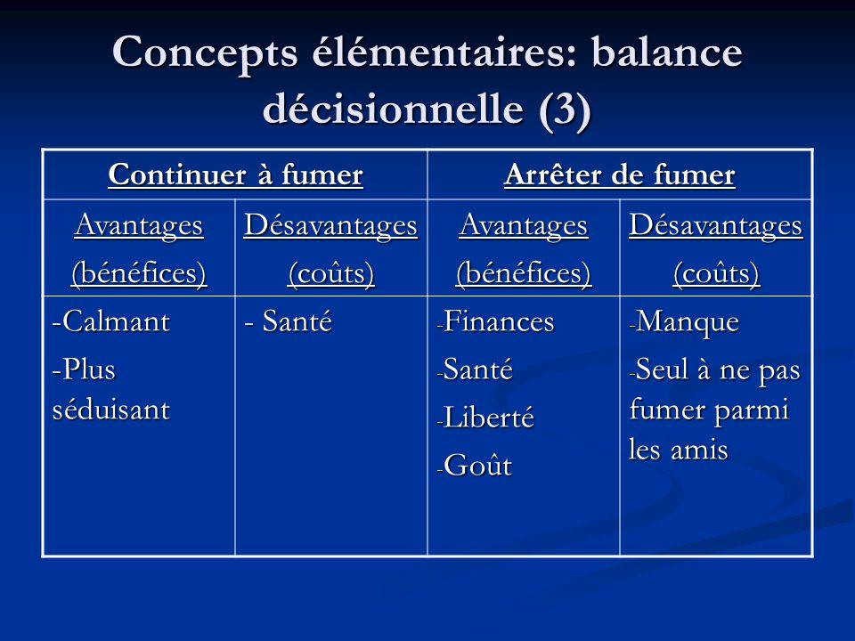 Concepts élémentaires: balance décisionnelle (3)