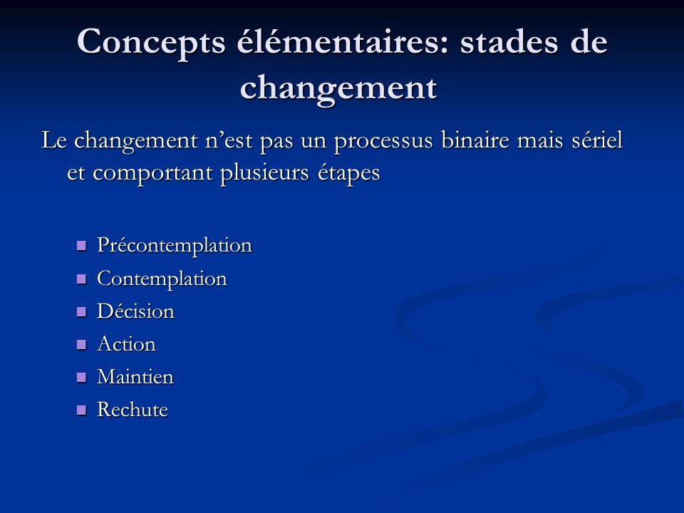 Concepts élémentaires: stades de changement