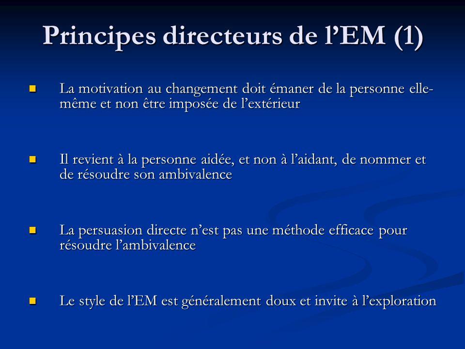 Principes directeurs de l'EM (1)