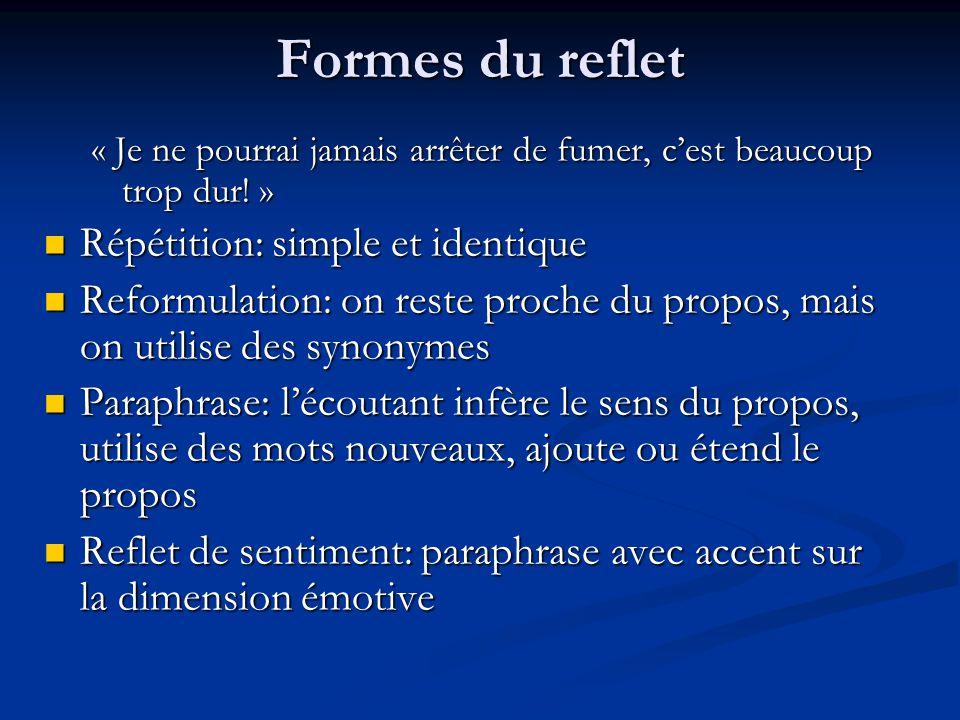 Formes du reflet Répétition: simple et identique