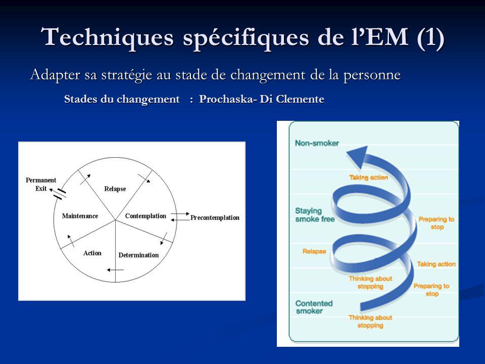 Techniques spécifiques de l'EM (1)