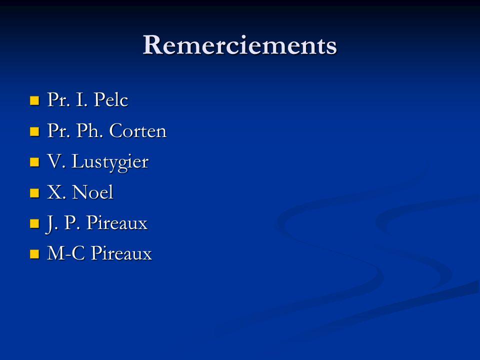 Remerciements Pr. I. Pelc Pr. Ph. Corten V. Lustygier X. Noel