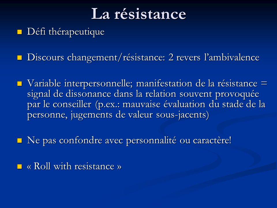 La résistance Défi thérapeutique