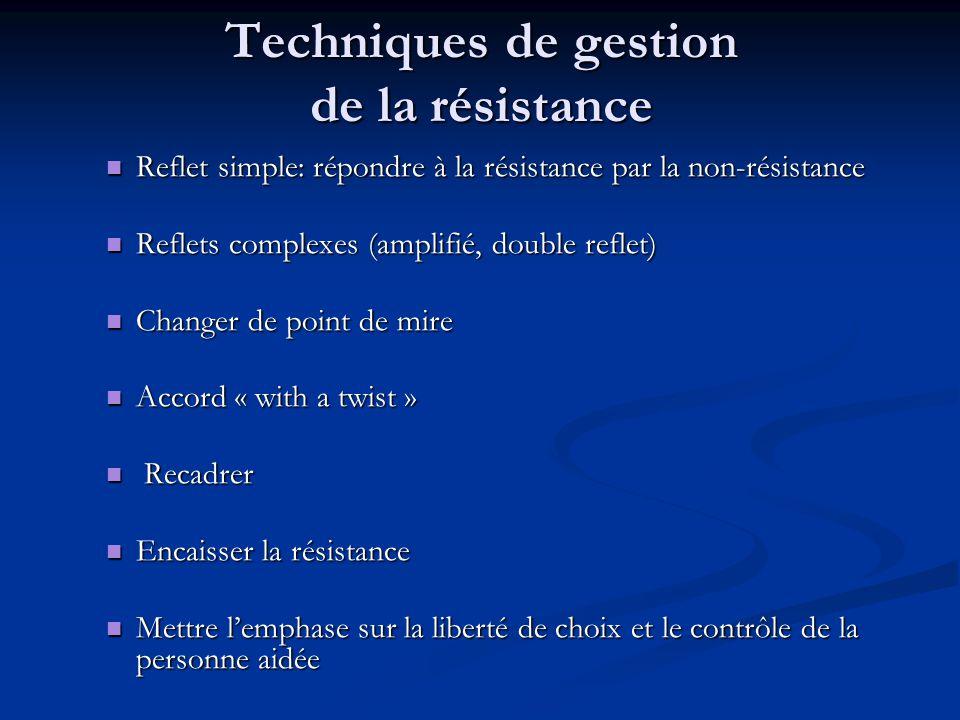 Techniques de gestion de la résistance
