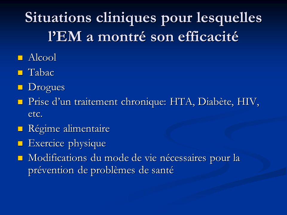Situations cliniques pour lesquelles l'EM a montré son efficacité