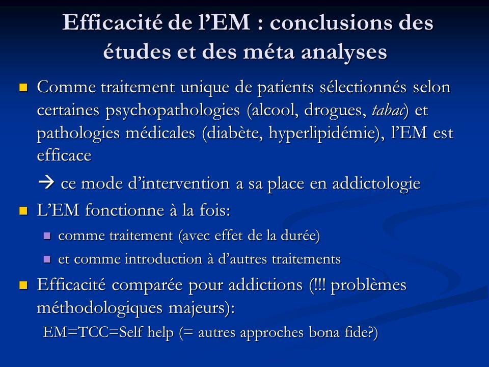 Efficacité de l'EM : conclusions des études et des méta analyses