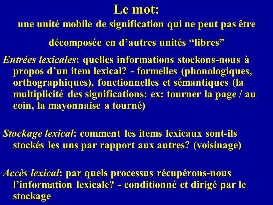 Le mot: une unité mobile de signification qui ne peut pas être décomposée en d'autres unités libres