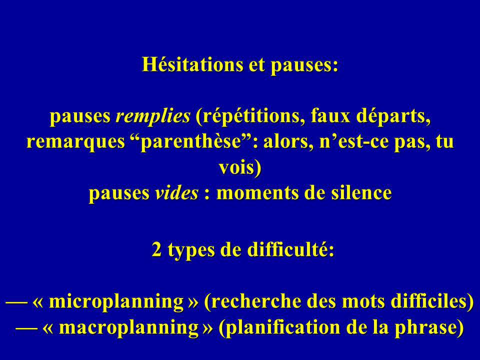 Hésitations et pauses: pauses remplies (répétitions, faux départs, remarques parenthèse : alors, n'est-ce pas, tu vois) pauses vides : moments de silence 2 types de difficulté: — « microplanning » (recherche des mots difficiles) — « macroplanning » (planification de la phrase)