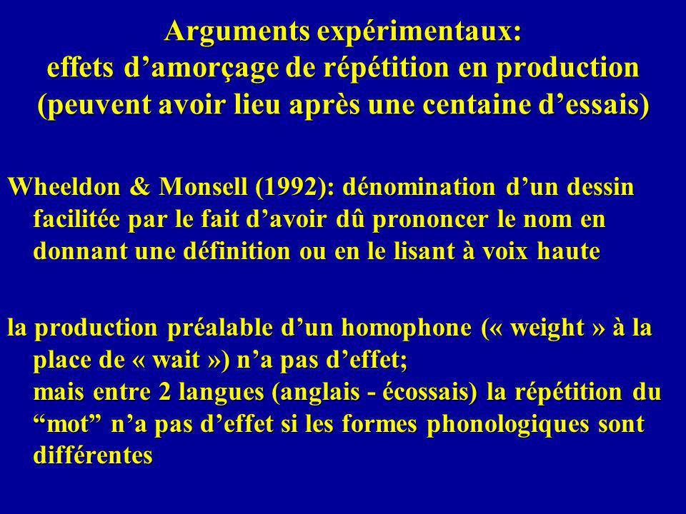 Arguments expérimentaux: effets d'amorçage de répétition en production (peuvent avoir lieu après une centaine d'essais)