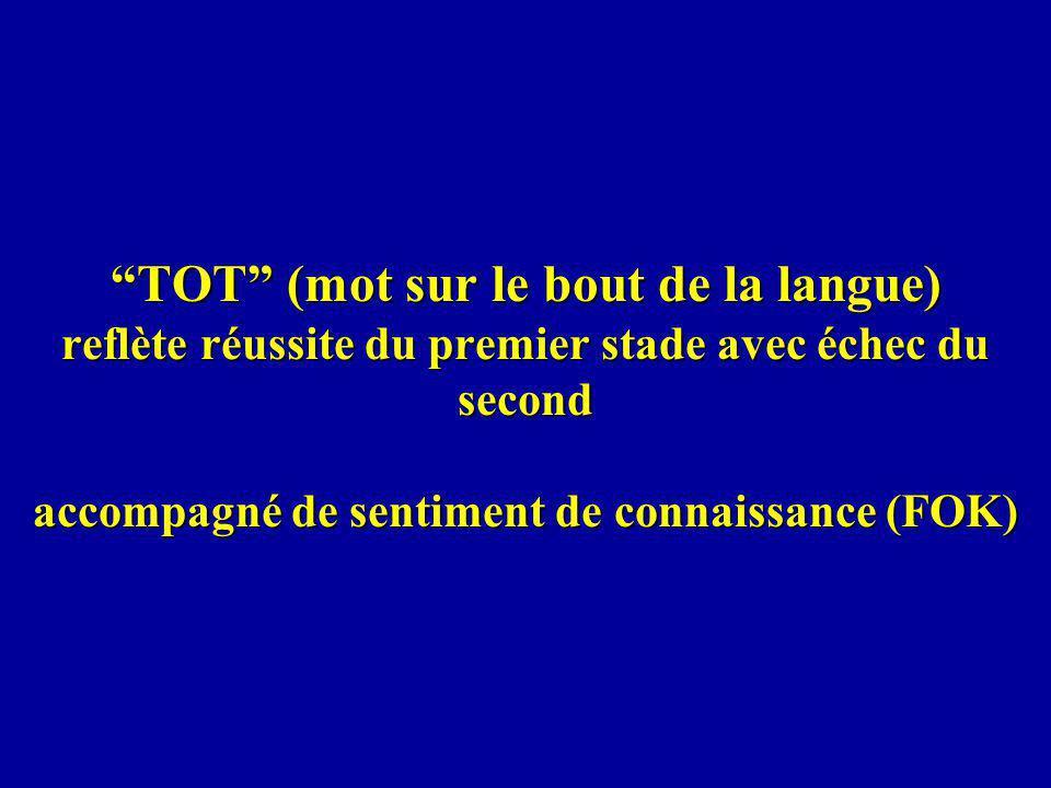 TOT (mot sur le bout de la langue) reflète réussite du premier stade avec échec du second accompagné de sentiment de connaissance (FOK)