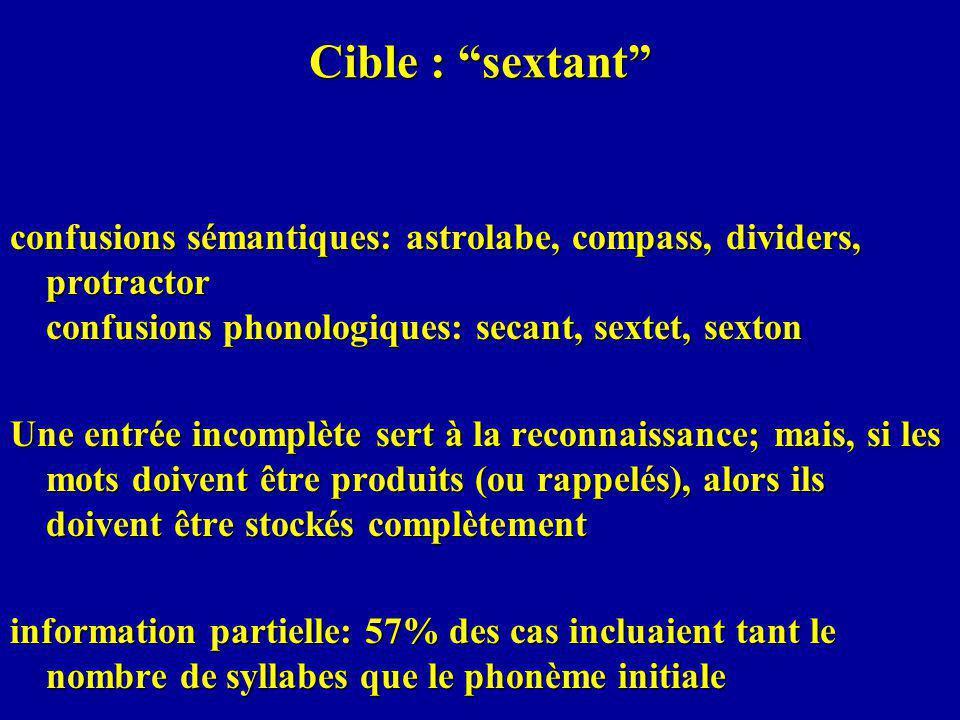Cible : sextant confusions sémantiques: astrolabe, compass, dividers, protractor confusions phonologiques: secant, sextet, sexton.