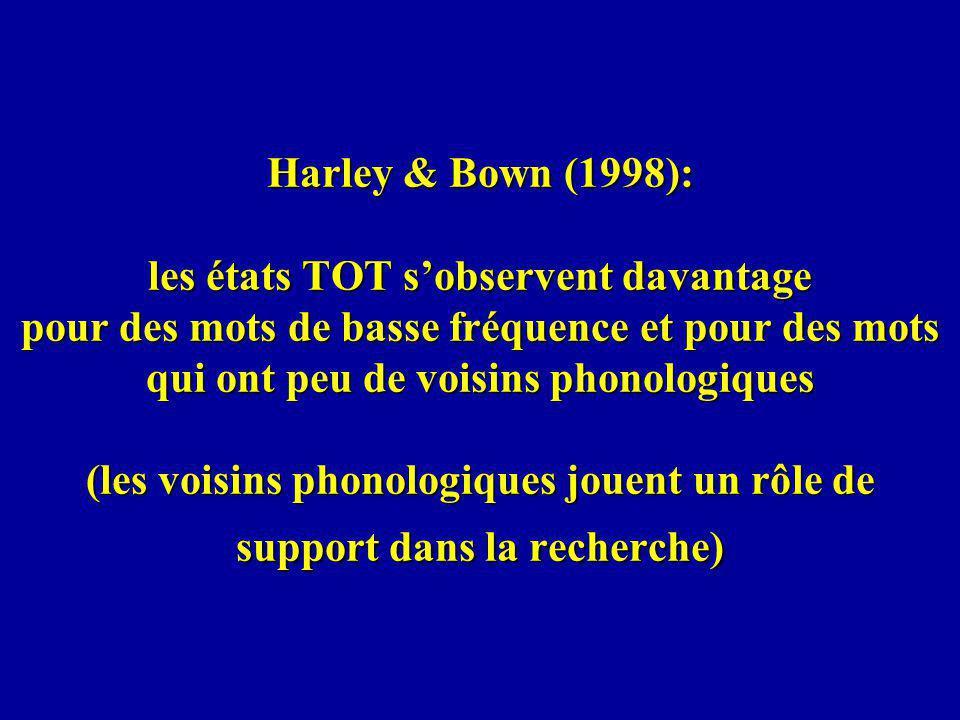 Harley & Bown (1998): les états TOT s'observent davantage pour des mots de basse fréquence et pour des mots qui ont peu de voisins phonologiques (les voisins phonologiques jouent un rôle de support dans la recherche)