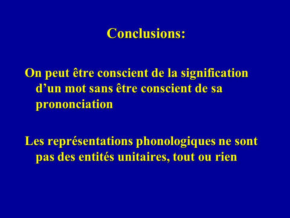 Conclusions: On peut être conscient de la signification d'un mot sans être conscient de sa prononciation.