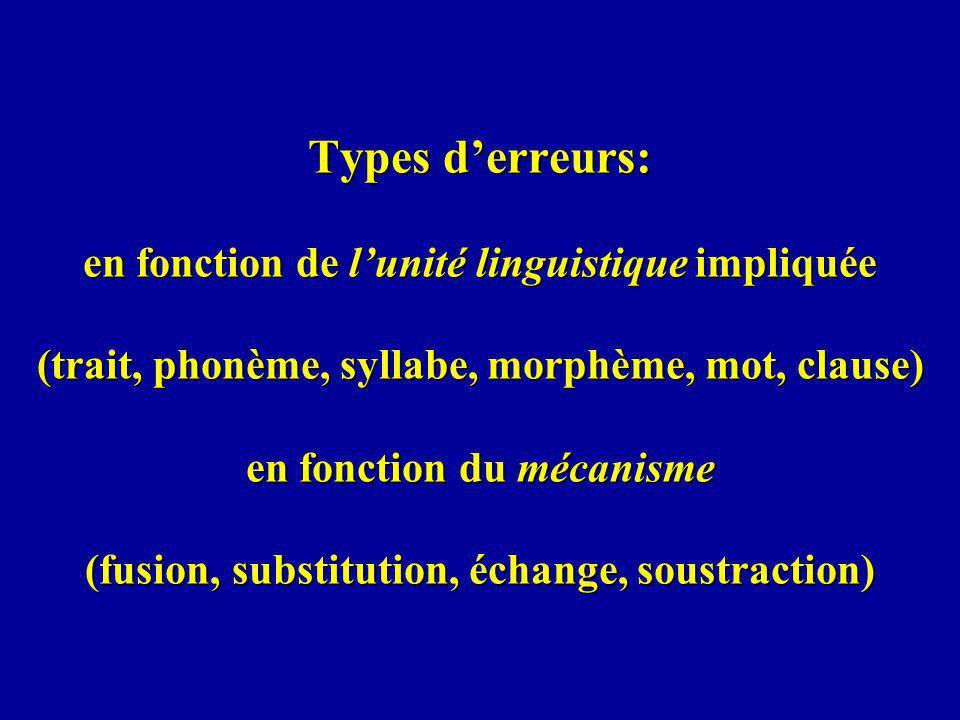 Types d'erreurs: en fonction de l'unité linguistique impliquée (trait, phonème, syllabe, morphème, mot, clause) en fonction du mécanisme (fusion, substitution, échange, soustraction)
