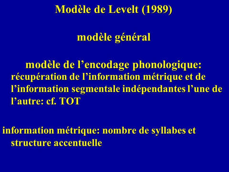 Modèle de Levelt (1989) modèle général modèle de l'encodage phonologique: