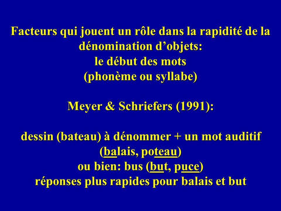 Facteurs qui jouent un rôle dans la rapidité de la dénomination d'objets: le début des mots (phonème ou syllabe) Meyer & Schriefers (1991): dessin (bateau) à dénommer + un mot auditif (balais, poteau) ou bien: bus (but, puce) réponses plus rapides pour balais et but