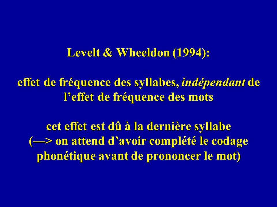 Levelt & Wheeldon (1994): effet de fréquence des syllabes, indépendant de l'effet de fréquence des mots cet effet est dû à la dernière syllabe (—> on attend d'avoir complété le codage phonétique avant de prononcer le mot)