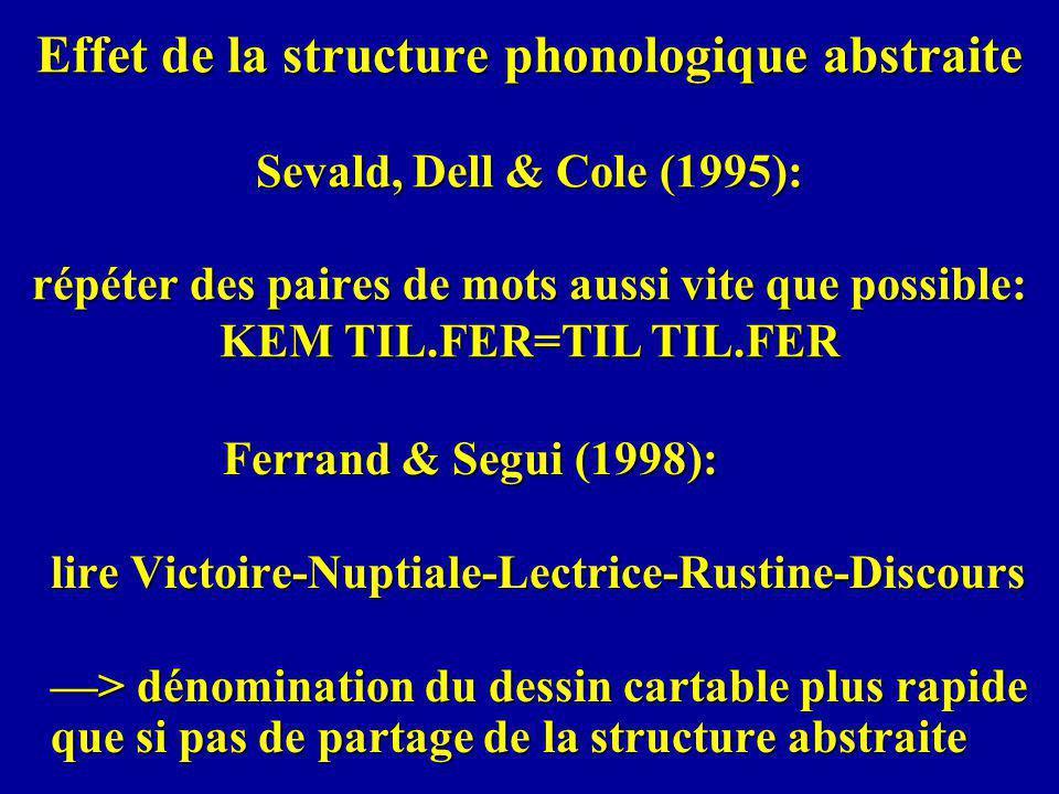 Effet de la structure phonologique abstraite Sevald, Dell & Cole (1995): répéter des paires de mots aussi vite que possible: KEM TIL.FER=TIL TIL.FER