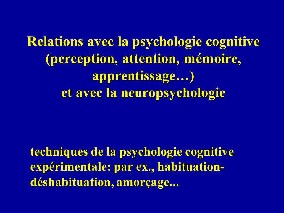 Relations avec la psychologie cognitive (perception, attention, mémoire, apprentissage…) et avec la neuropsychologie