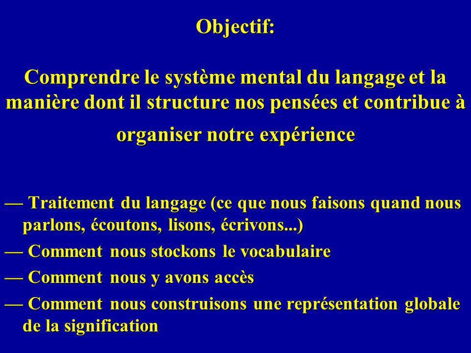 Objectif: Comprendre le système mental du langage et la manière dont il structure nos pensées et contribue à organiser notre expérience