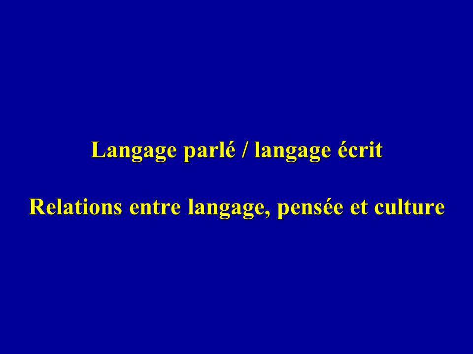 Langage parlé / langage écrit Relations entre langage, pensée et culture