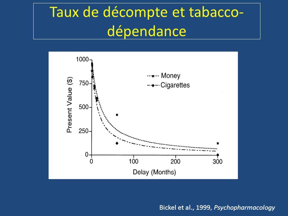 Taux de décompte et tabacco-dépendance