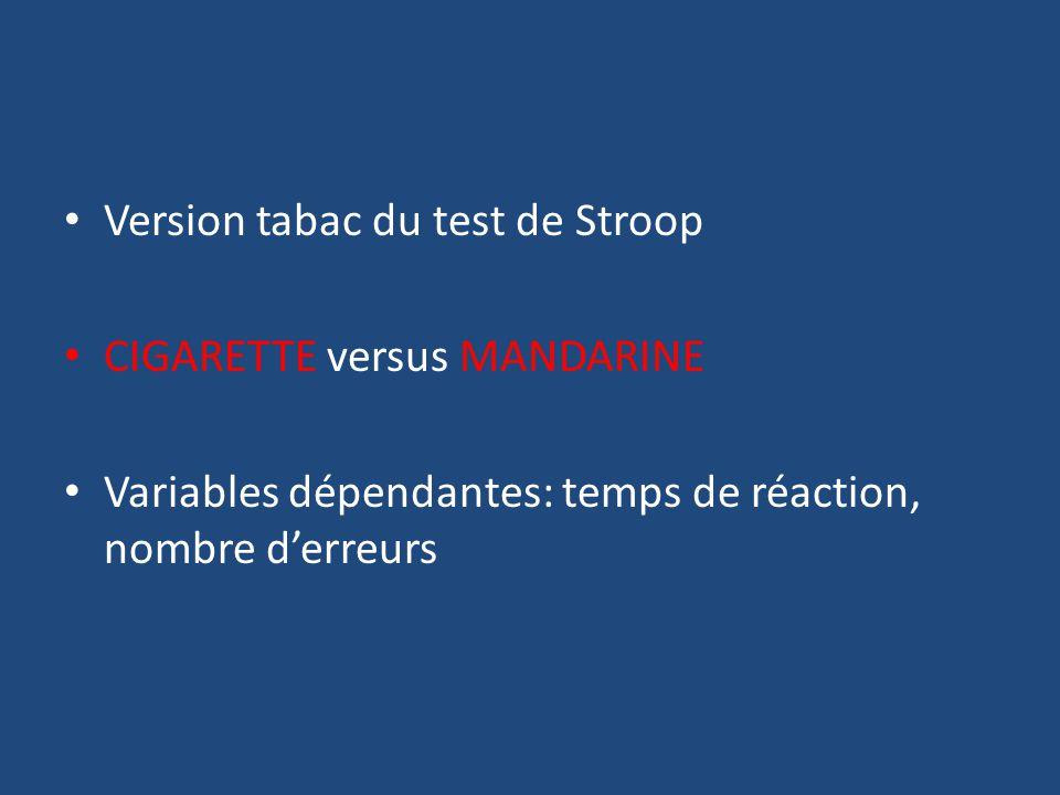 Version tabac du test de Stroop