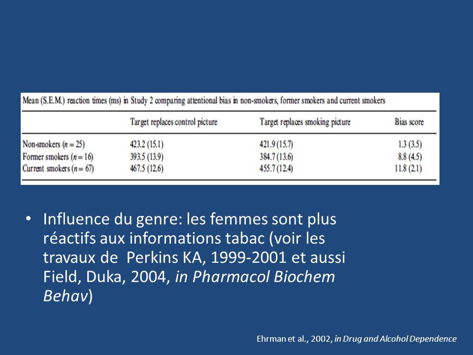 Influence du genre: les femmes sont plus réactifs aux informations tabac (voir les travaux de Perkins KA, 1999-2001 et aussi Field, Duka, 2004, in Pharmacol Biochem Behav)