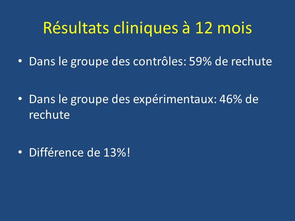 Résultats cliniques à 12 mois