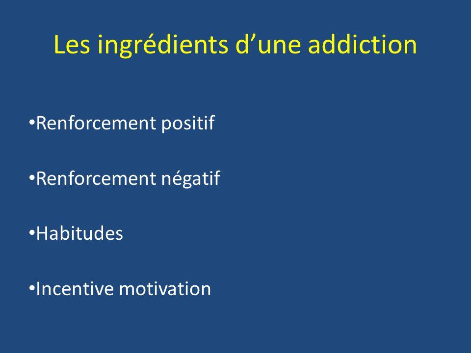 Les ingrédients d'une addiction