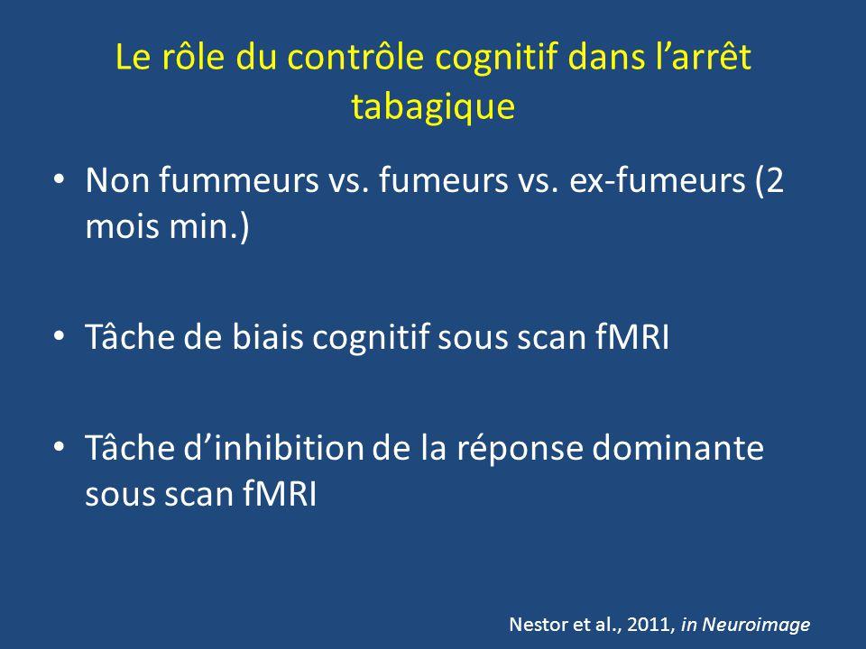 Le rôle du contrôle cognitif dans l'arrêt tabagique