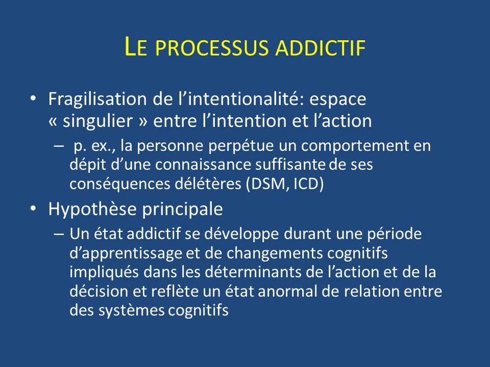 Le processus addictif Fragilisation de l'intentionalité: espace « singulier » entre l'intention et l'action.