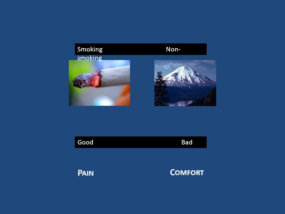 Smoking Non-smoking Good Bad.