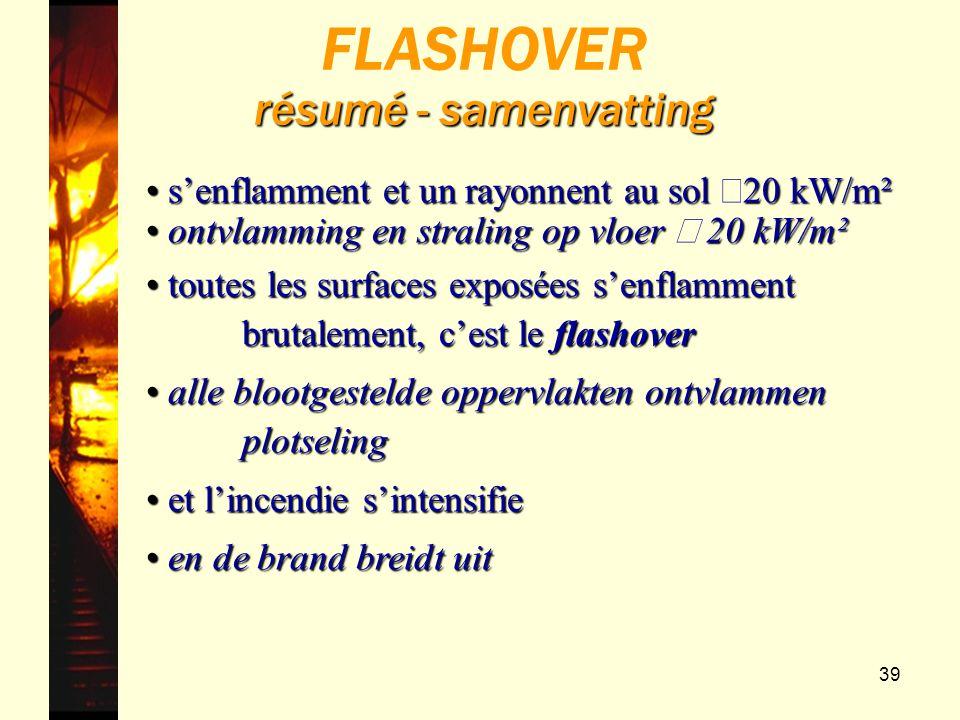 FLASHOVER résumé - samenvatting