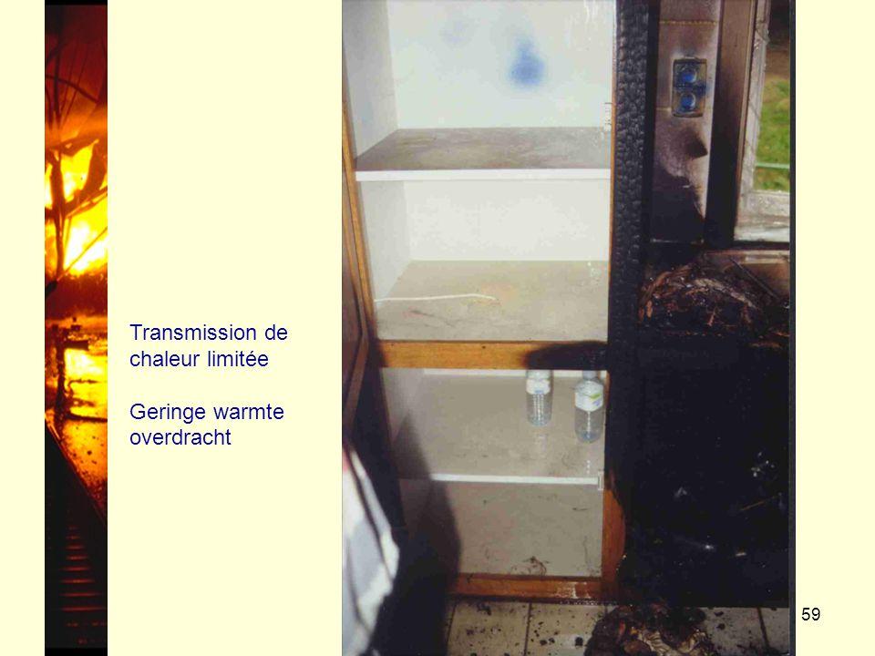 Transmission de chaleur limitée